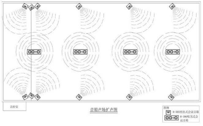 报告厅专业音响平面扩声图