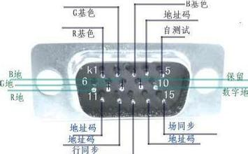 VGA接头图